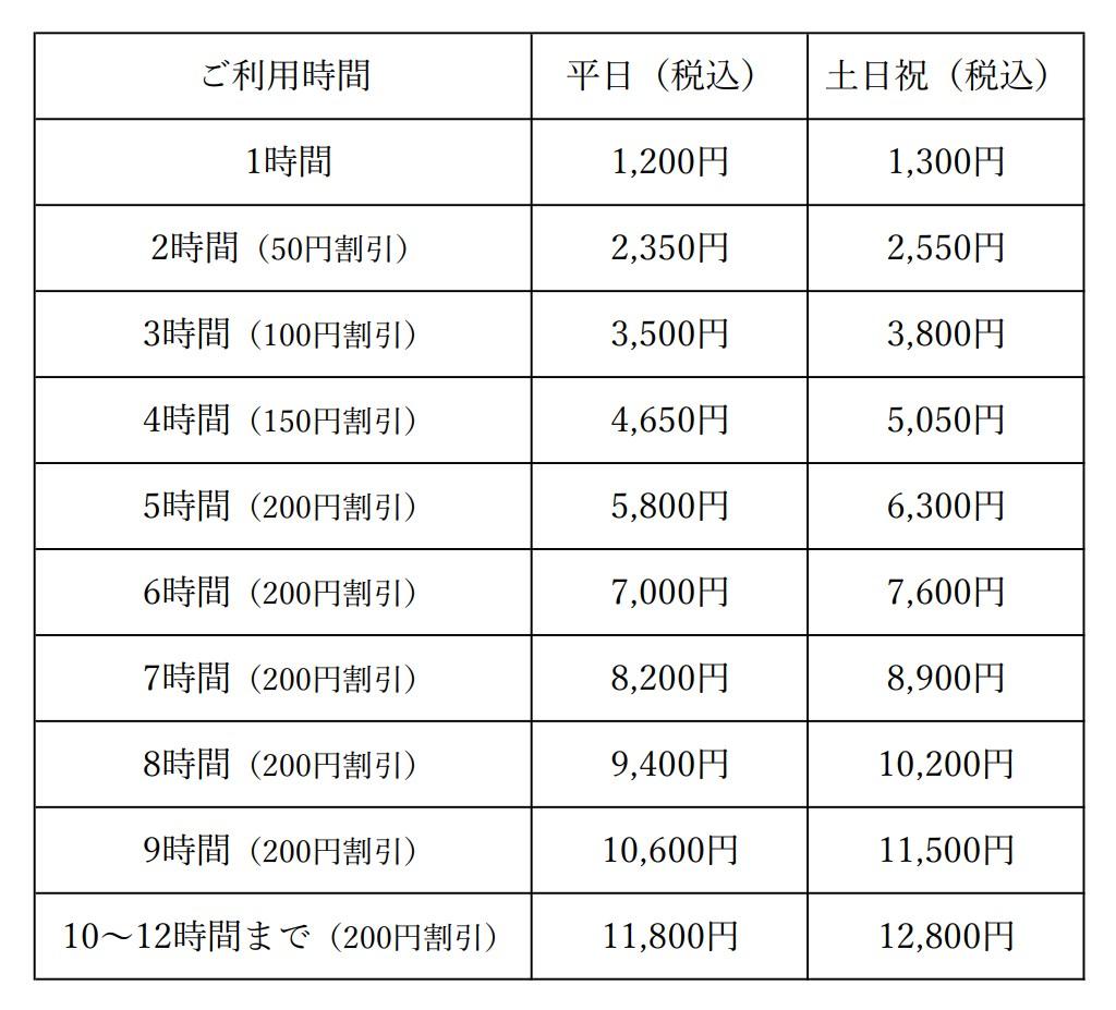 Studio SYMPHONIA 価格表